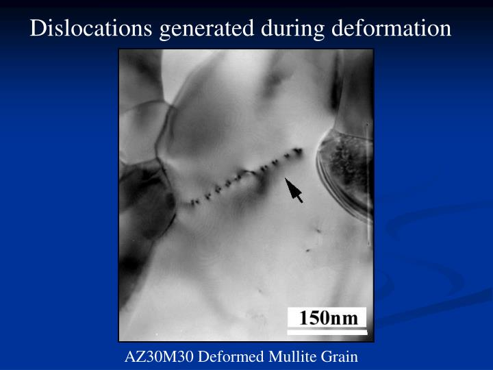 Dislocations generated during deformation
