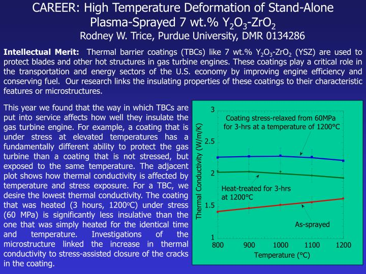 CAREER: High Temperature Deformation of Stand-Alone Plasma-Sprayed 7 wt.% Y