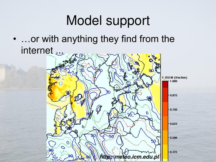 Model support