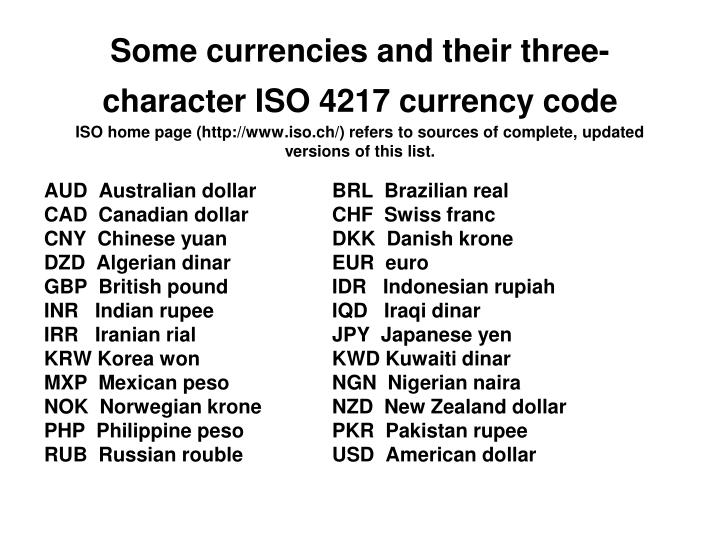 Some currencies and their three-character ISO 4217 currency code