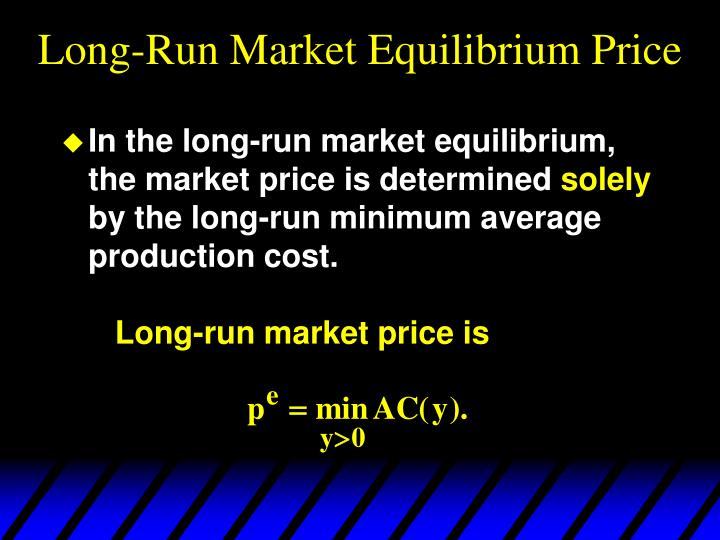 Long-Run Market Equilibrium Price