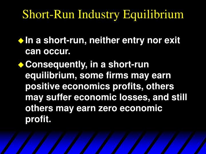 Short-Run Industry Equilibrium