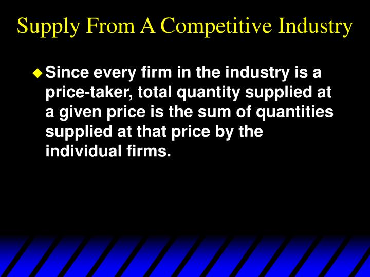 Supply from a competitive industry1