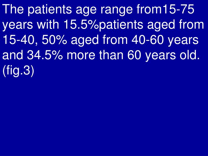 The patients age range from15-75 years with 15.5%patients aged from 15-40, 50% aged from 40-60 years and 34.5% more than 60 years old. (fig.3)