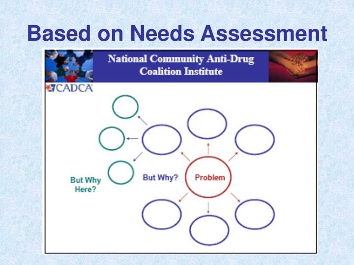 Based on Needs Assessment
