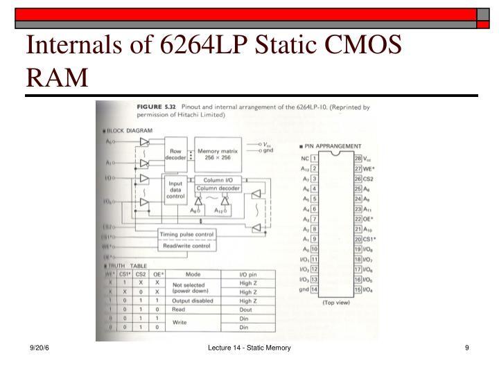 Internals of 6264LP Static CMOS RAM