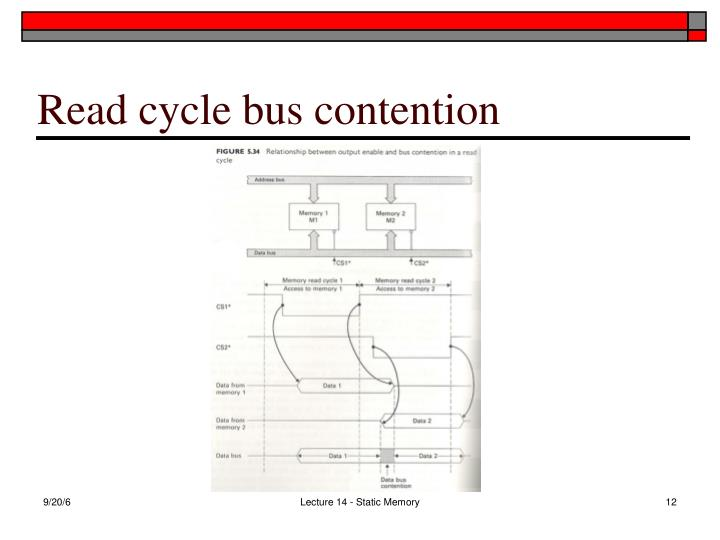 Read cycle bus contention
