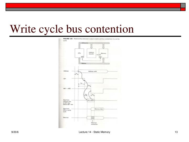 Write cycle bus contention