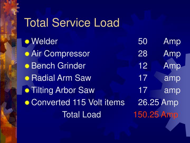 Total Service Load