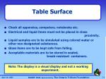table surface