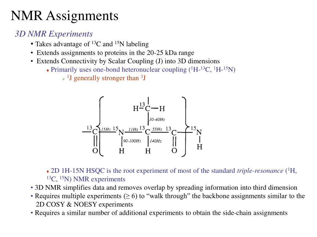 Ppt What Is The Nmr Assignment Issue Powerpoint Presentation