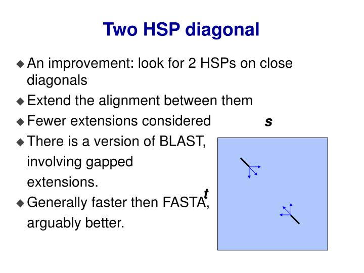 Two HSP diagonal