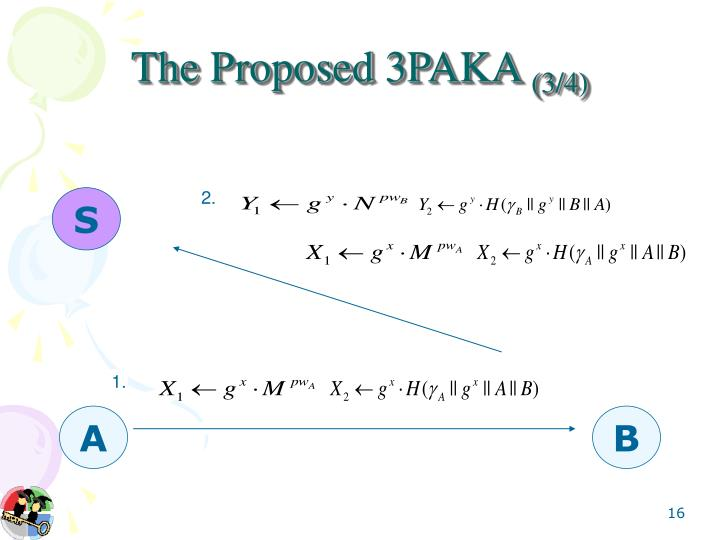 The Proposed 3PAKA