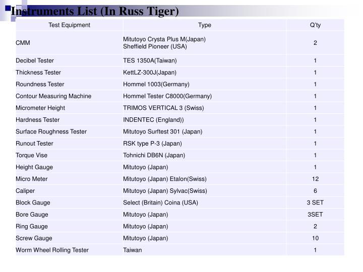 Instruments List (In Russ Tiger)