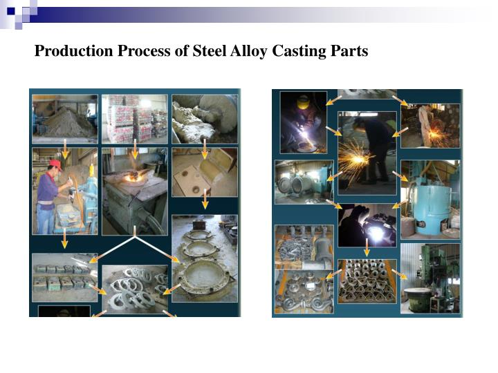 Production Process of Steel Alloy Casting Parts