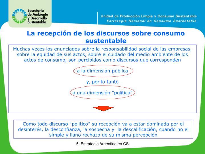 La recepción de los discursos sobre consumo sustentable