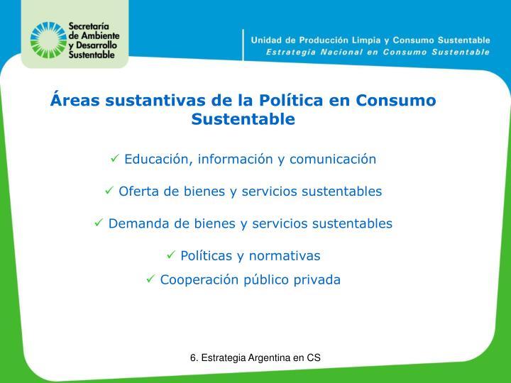 Áreas sustantivas de la Política en Consumo Sustentable