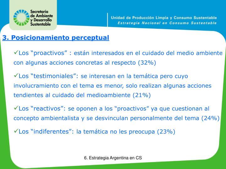 3. Posicionamiento perceptual