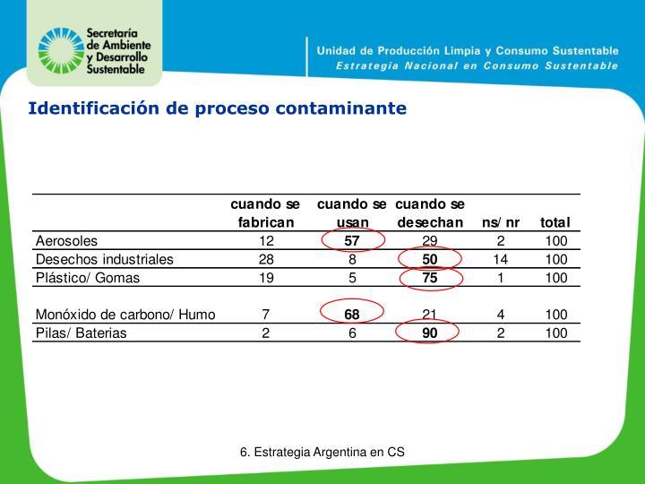 Identificación de proceso contaminante