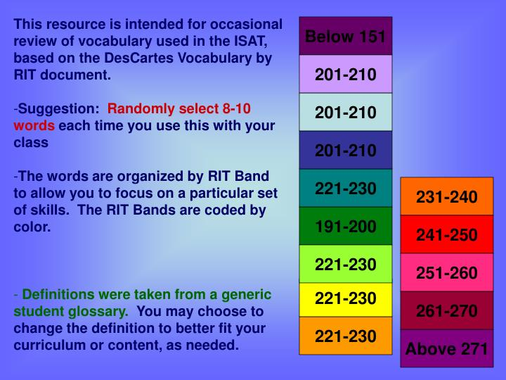 This resource is intended for occasional review of vocabulary used in the ISAT, based on the DesCart...