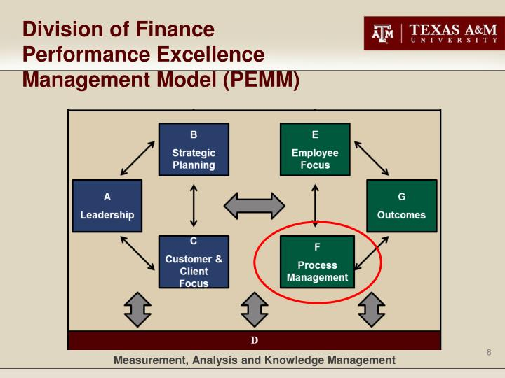 Division of Finance