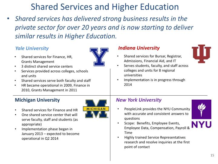Shared Services and Higher Education