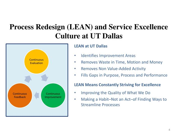 Process Redesign (LEAN) and Service Excellence Culture at UT Dallas