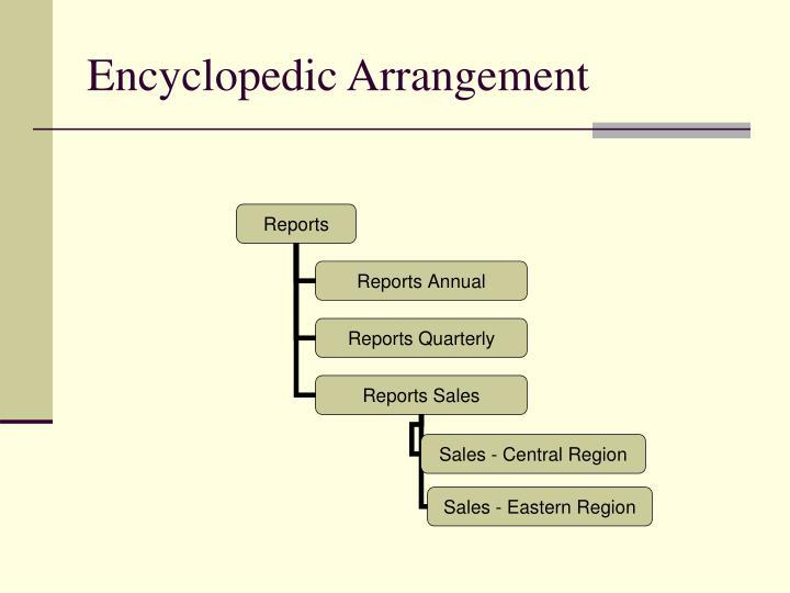 Encyclopedic Arrangement