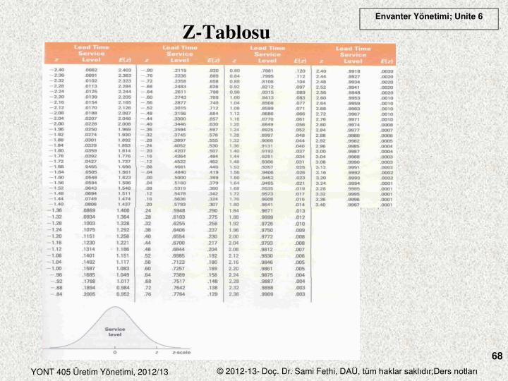 Z-Tablosu