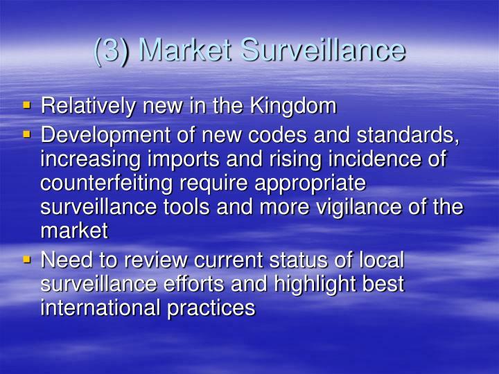 (3) Market Surveillance