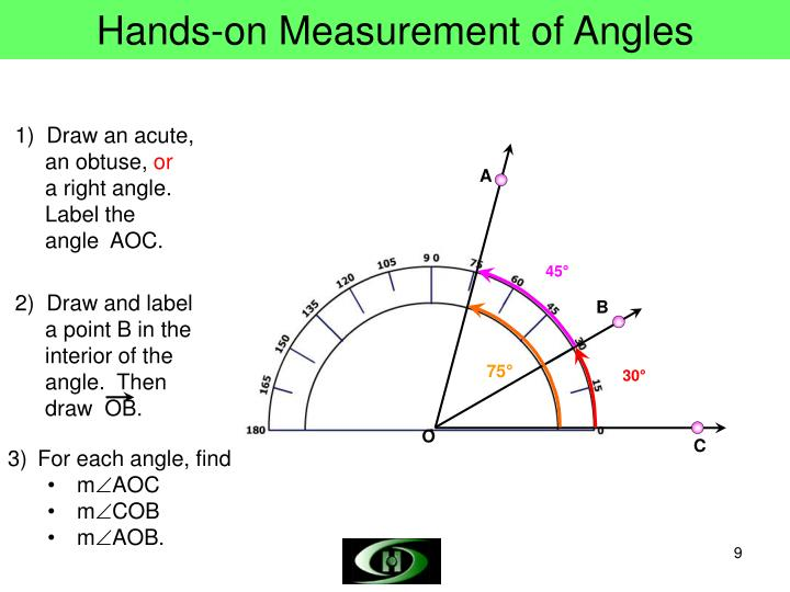 Hands-on Measurement of Angles