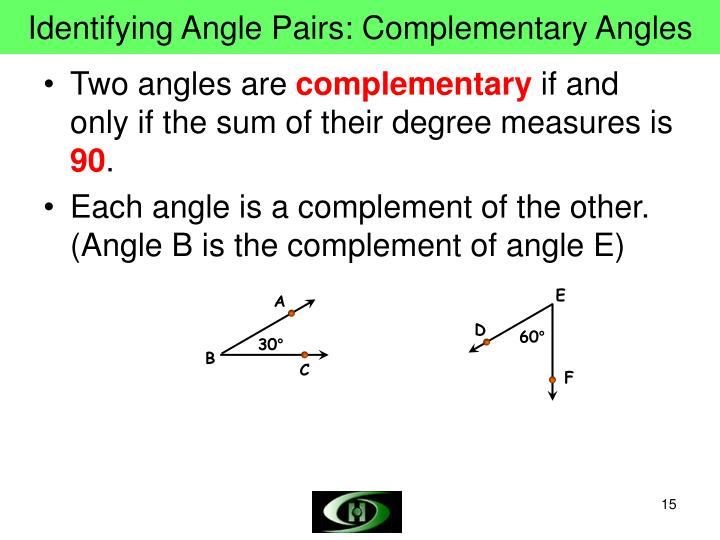 Identifying Angle Pairs: Complementary Angles