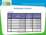 metodolog a y muestra