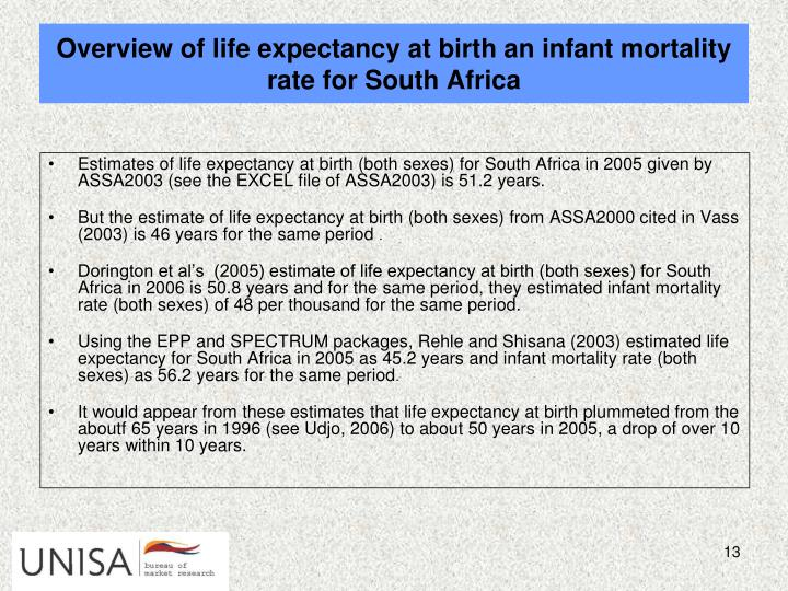 Estimates of life expectancy at birth (both sexes) for South Africa in 2005 given by ASSA2003 (see the EXCEL file of ASSA2003) is 51.2 years.