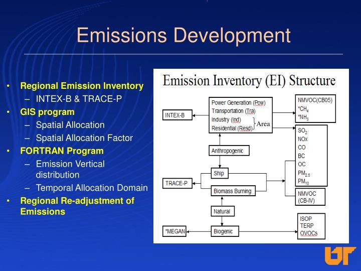 Emissions Development