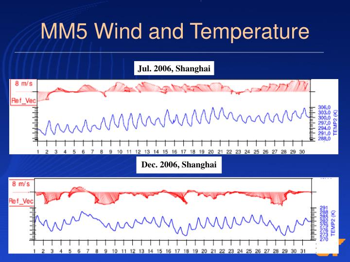 MM5 Wind and Temperature