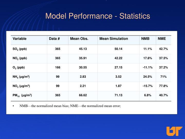 Model Performance - Statistics