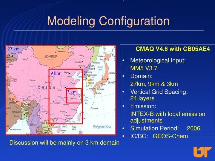 Modeling Configuration
