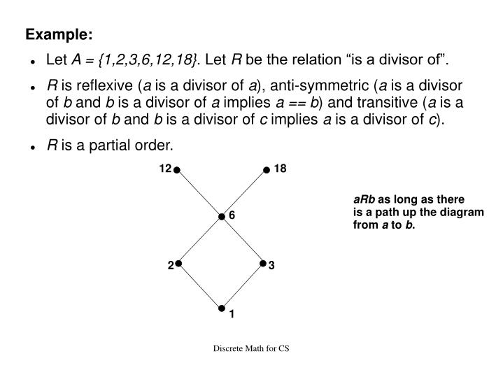 Ppt binary relation powerpoint presentation id6602392 let r be the relation is a divisor of ccuart Images