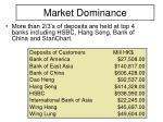 market dominance1