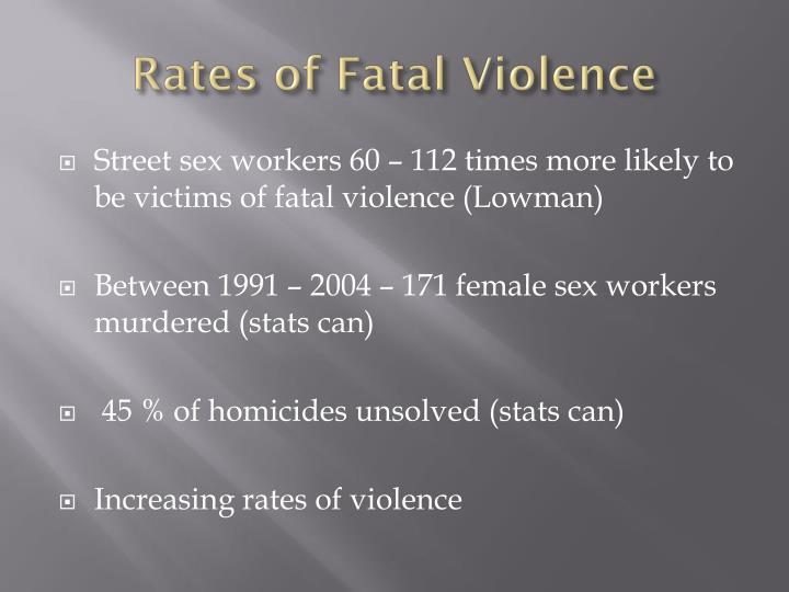 Rates of Fatal Violence
