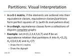 partitions visual interpretation
