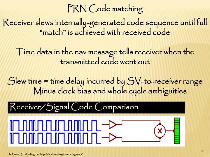 PRN Code matching