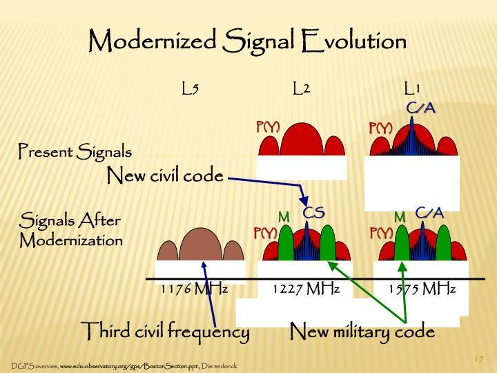 Modernized Signal Evolution