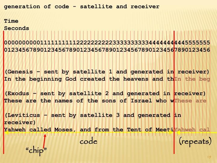 generation of code - satellite and receiver
