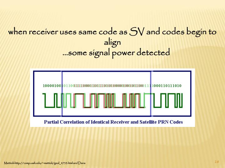 when receiver uses same code as SV and codes begin to align