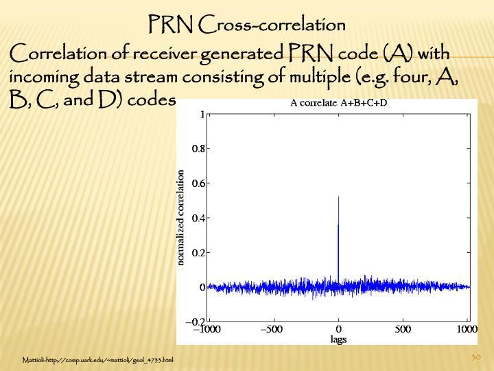 PRN Cross-correlation