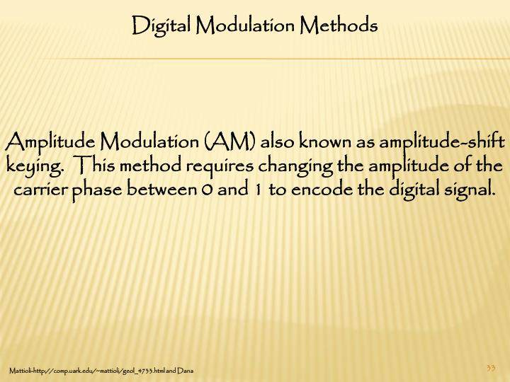 Digital Modulation Methods