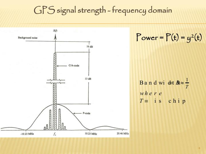 GPS signal strength - frequency domain