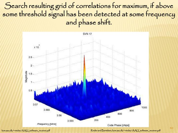 Search resulting grid of correlations for maximum, if above some threshold signal has been detected at some frequency and phase shift.